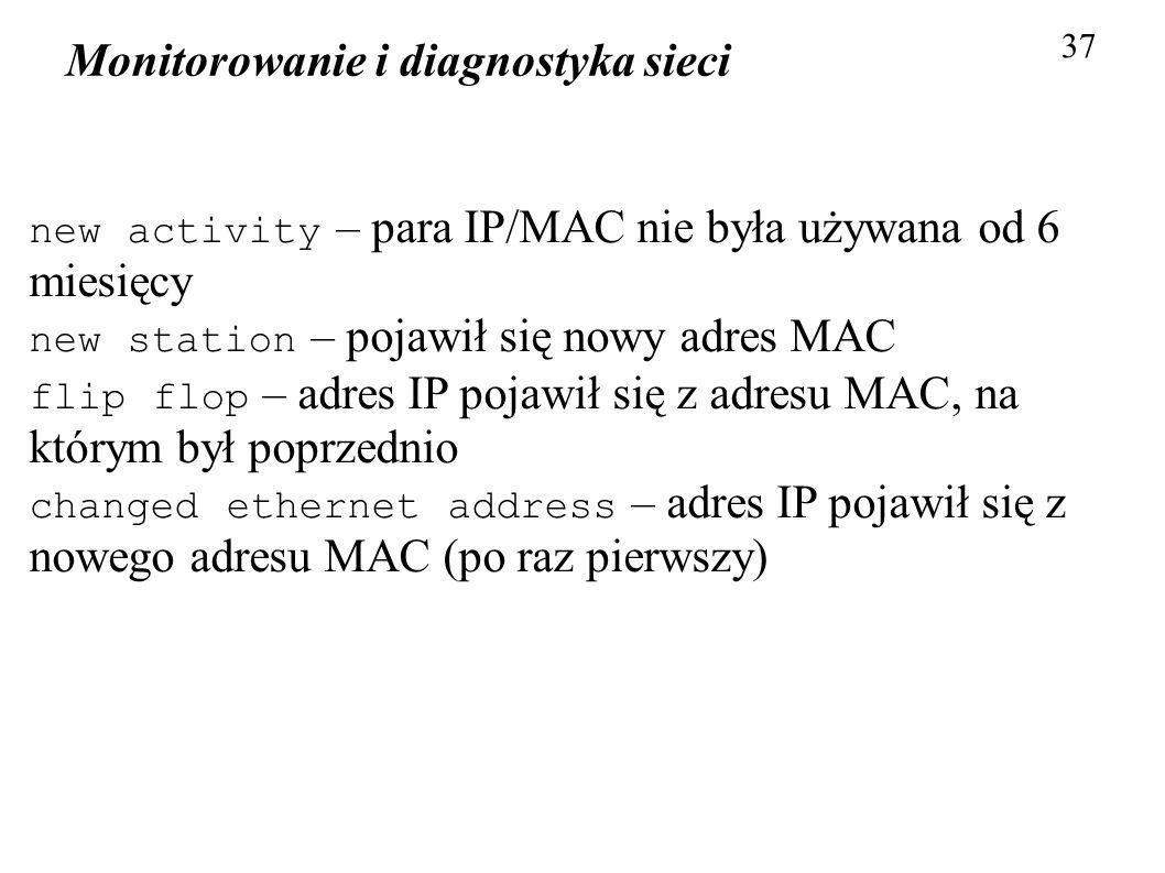 Monitorowanie i diagnostyka sieci
