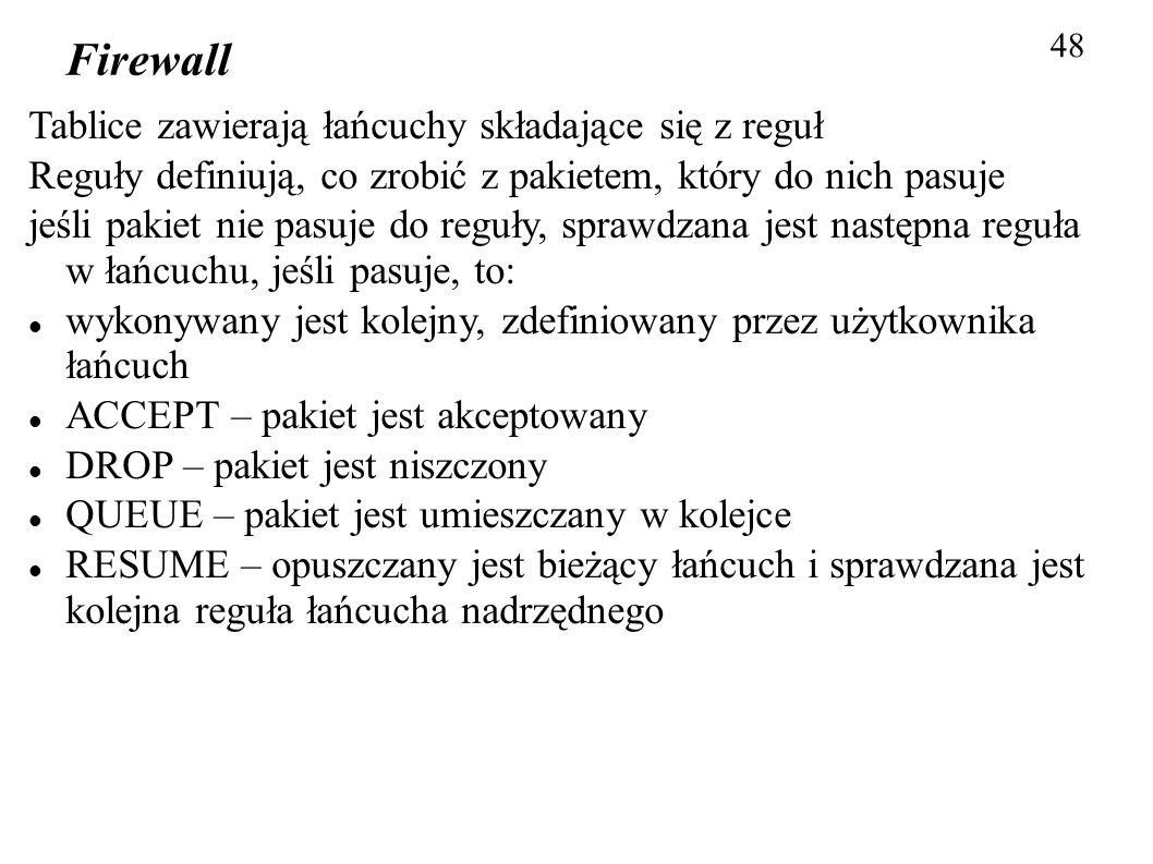Firewall Tablice zawierają łańcuchy składające się z reguł