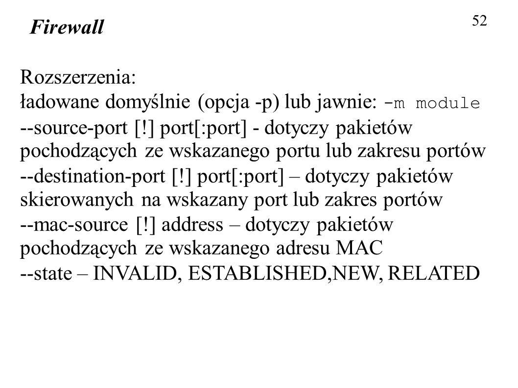 ładowane domyślnie (opcja -p) lub jawnie: -m module