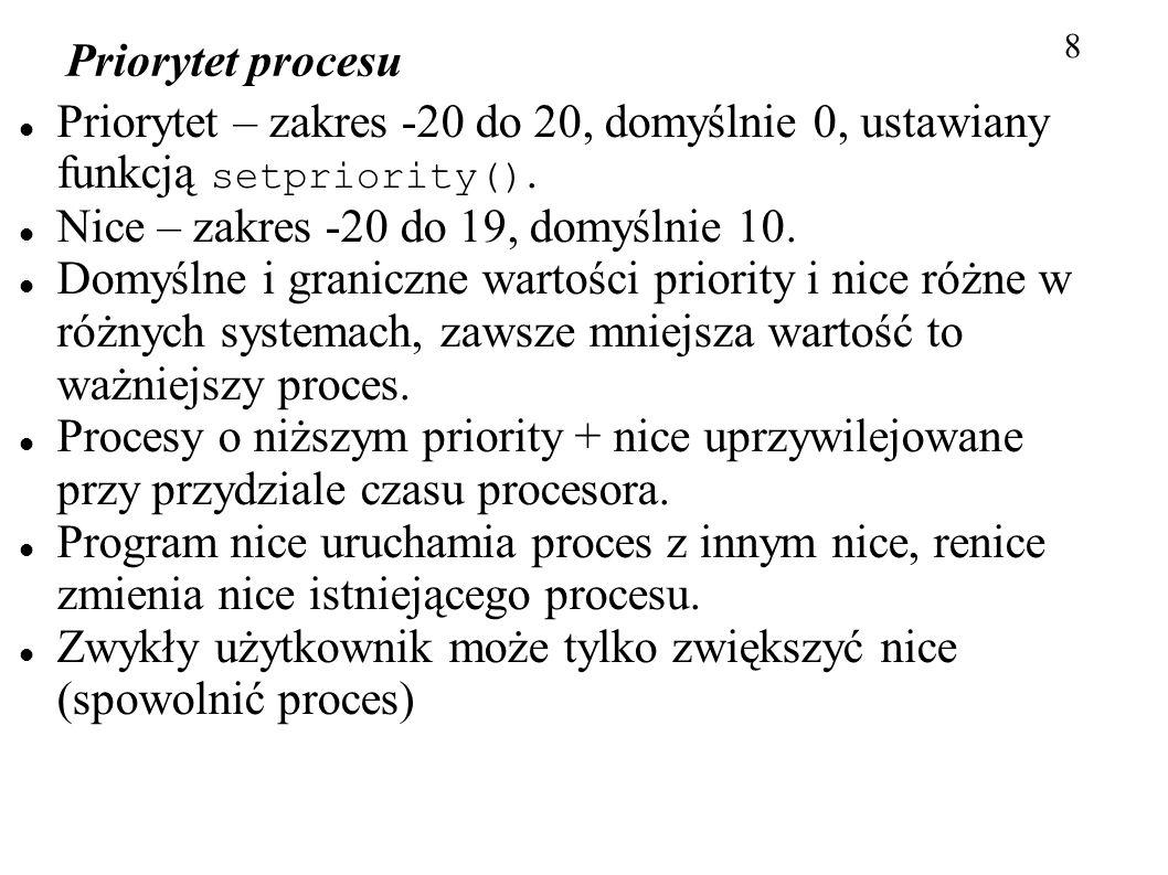 Nice – zakres -20 do 19, domyślnie 10.