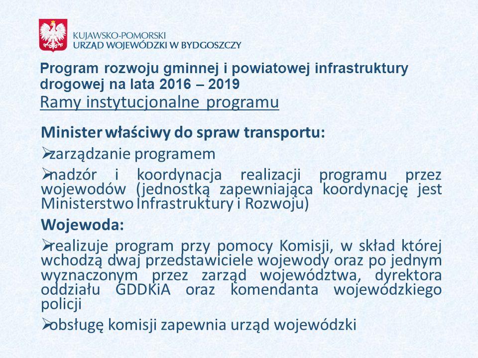 Minister właściwy do spraw transportu: zarządzanie programem