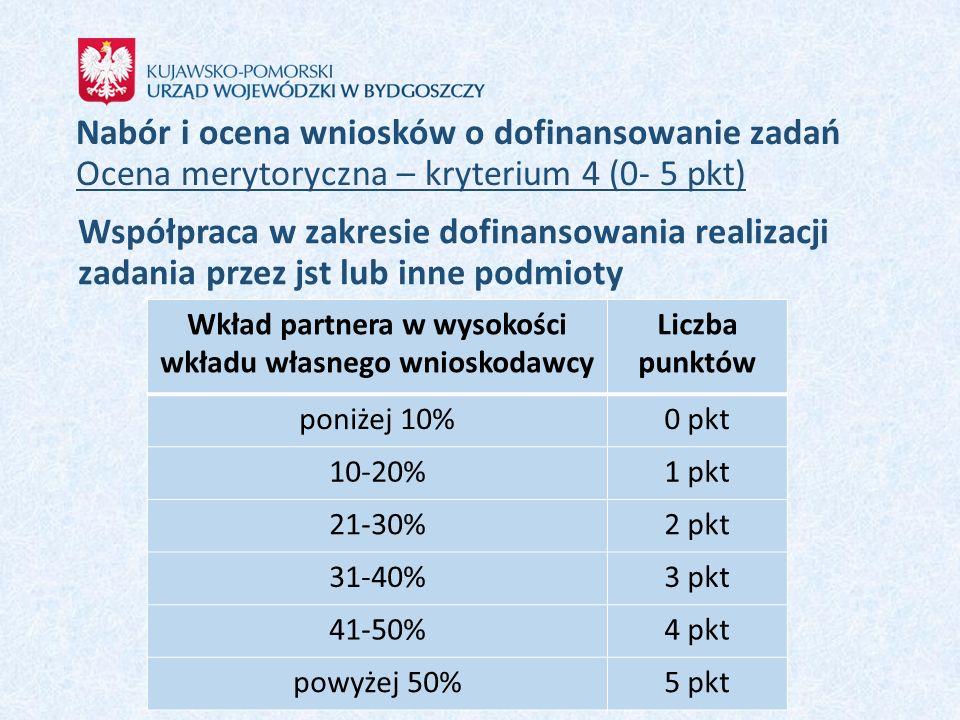 Wkład partnera w wysokości wkładu własnego wnioskodawcy