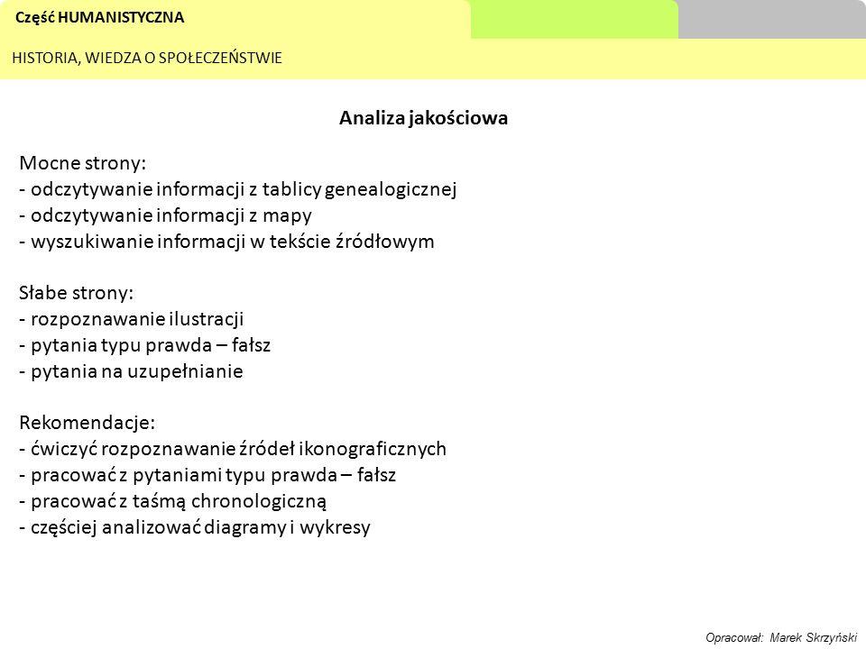 - odczytywanie informacji z tablicy genealogicznej