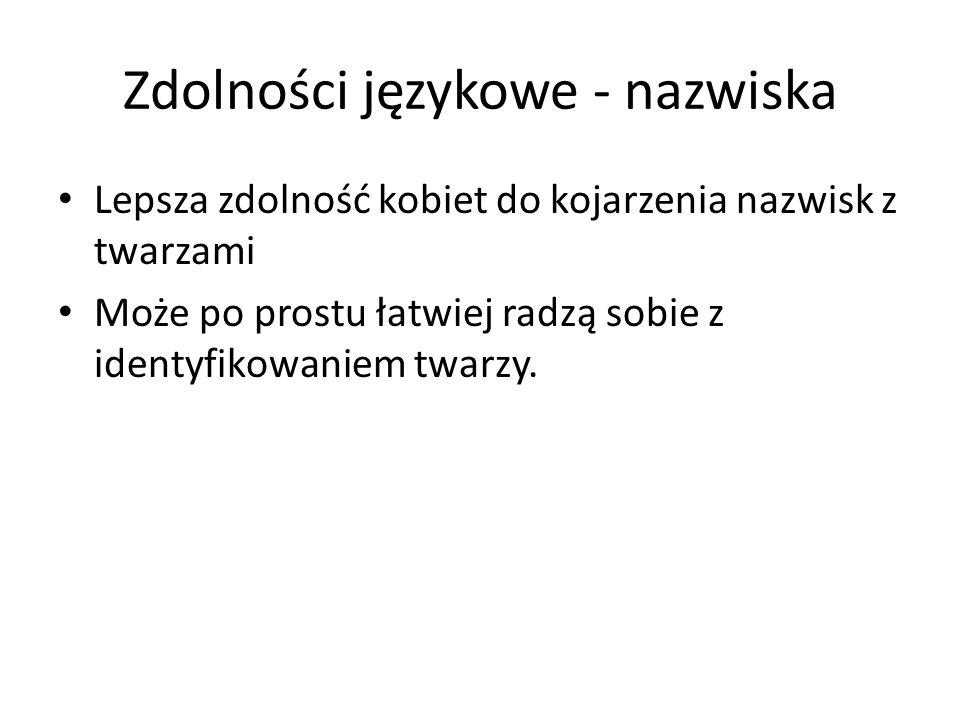 Zdolności językowe - nazwiska