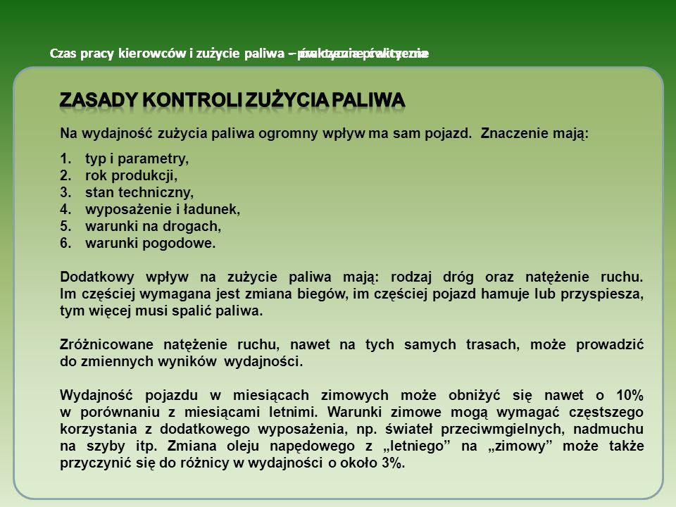 Zasady kontroli zużycia paliwa