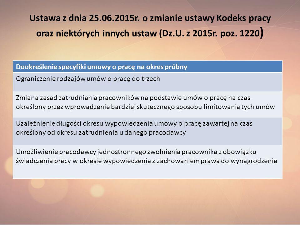 Ustawa z dnia 25.06.2015r. o zmianie ustawy Kodeks pracy oraz niektórych innych ustaw (Dz.U. z 2015r. poz. 1220)