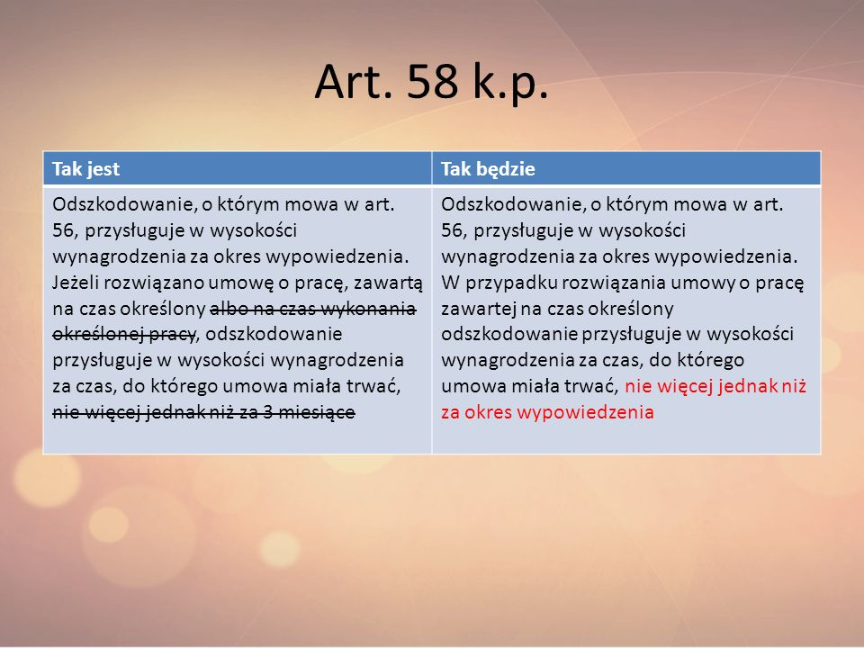 Art. 58 k.p. Tak jest Tak będzie