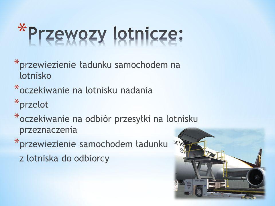 Przewozy lotnicze: przewiezienie ładunku samochodem na lotnisko