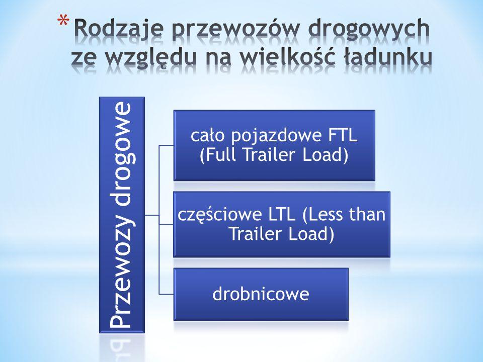 Rodzaje przewozów drogowych ze względu na wielkość ładunku