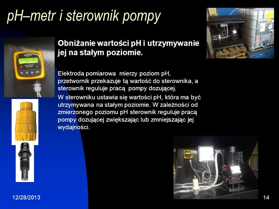 pH–metr i sterownik pompy