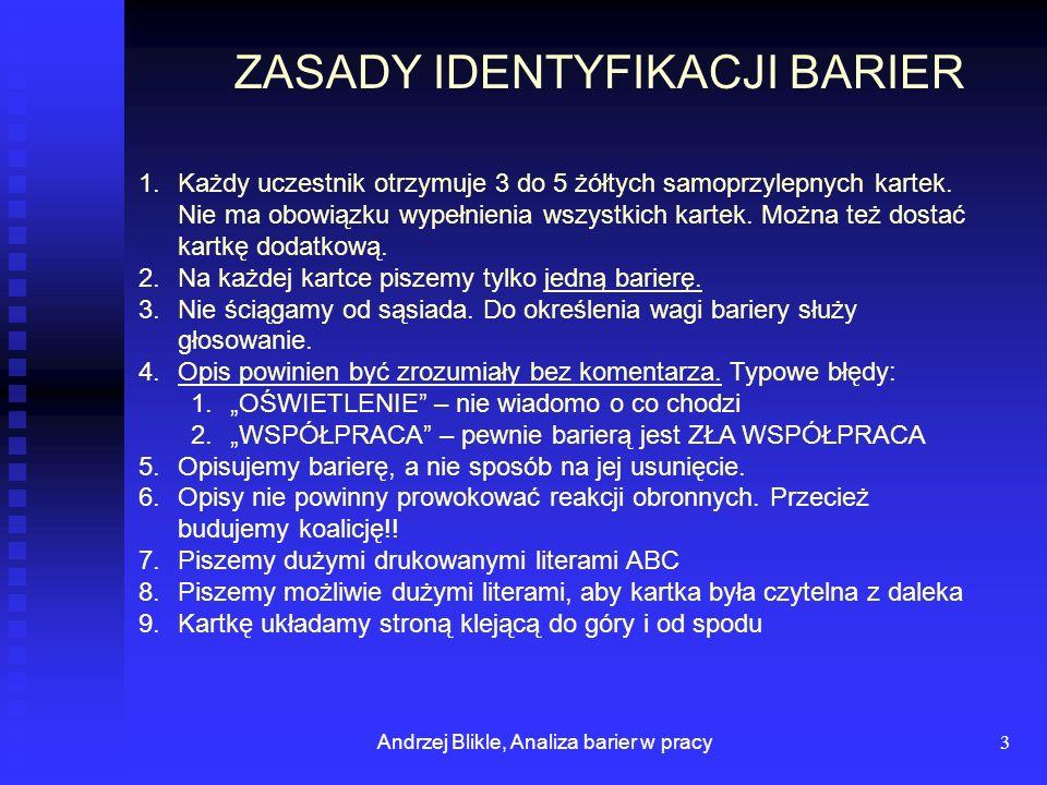 ZASADY IDENTYFIKACJI BARIER