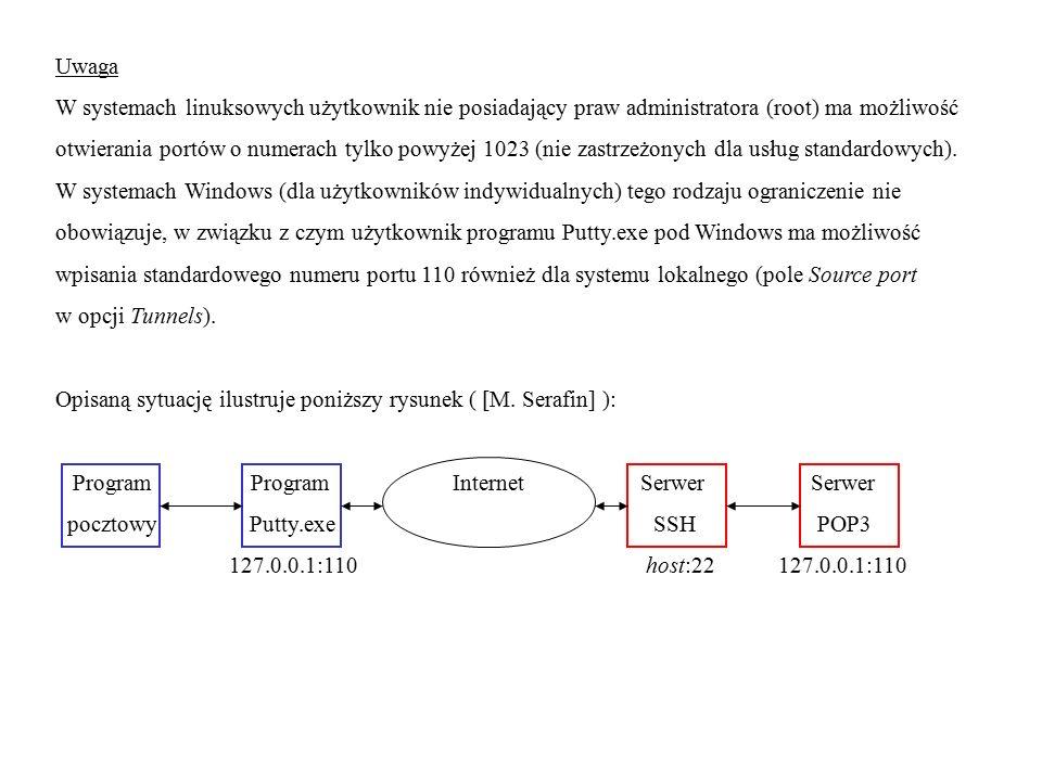 Uwaga W systemach linuksowych użytkownik nie posiadający praw administratora (root) ma możliwość.
