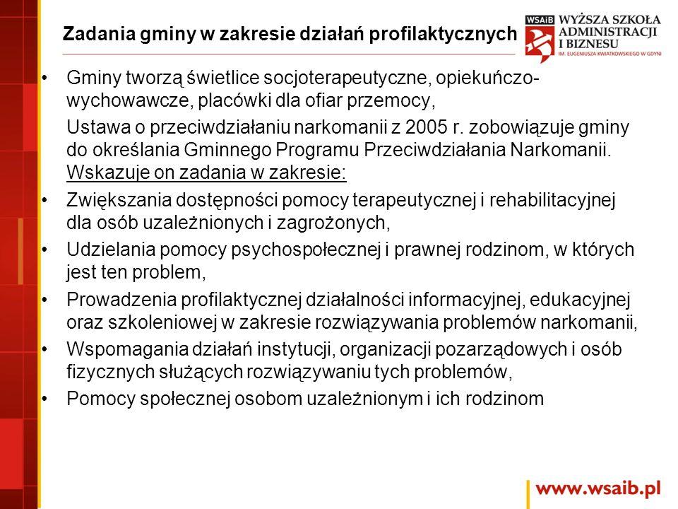 Zadania gminy w zakresie działań profilaktycznych
