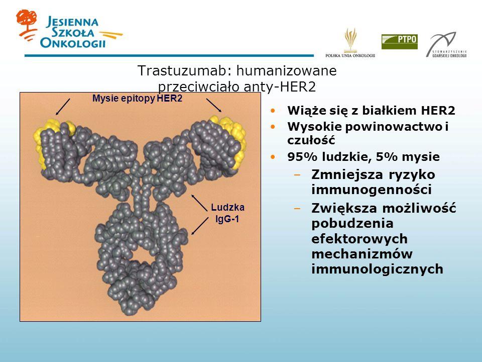 Trastuzumab: humanizowane przeciwciało anty-HER2