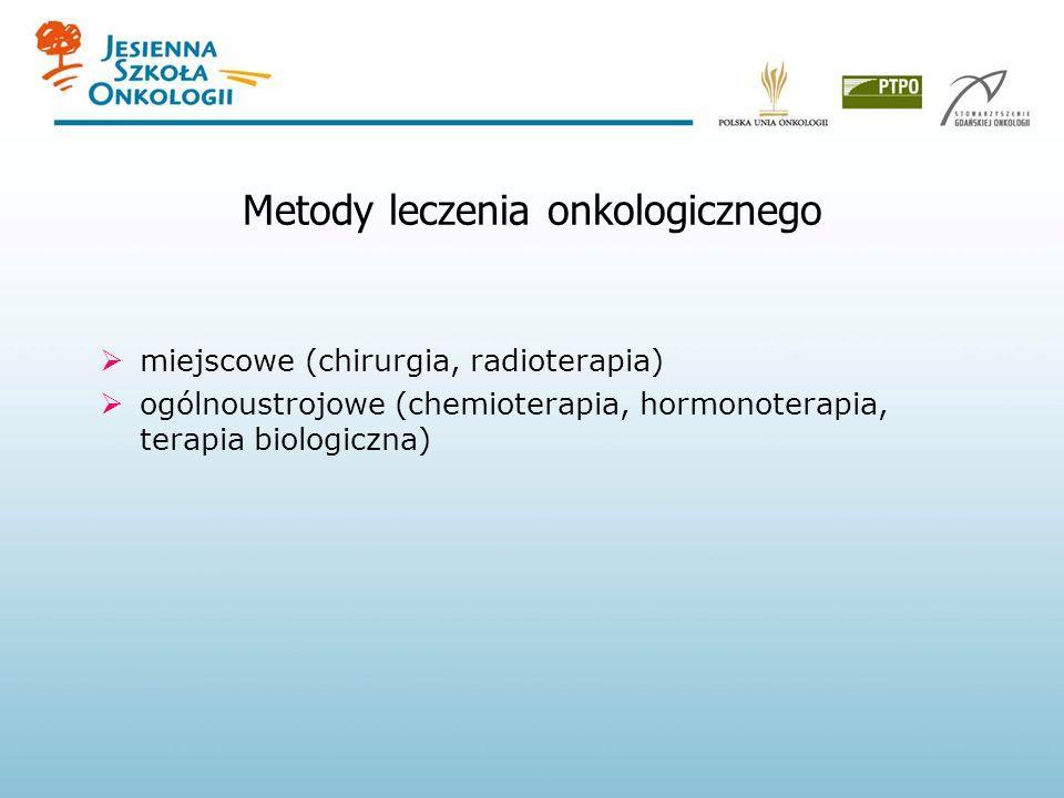 Metody leczenia onkologicznego