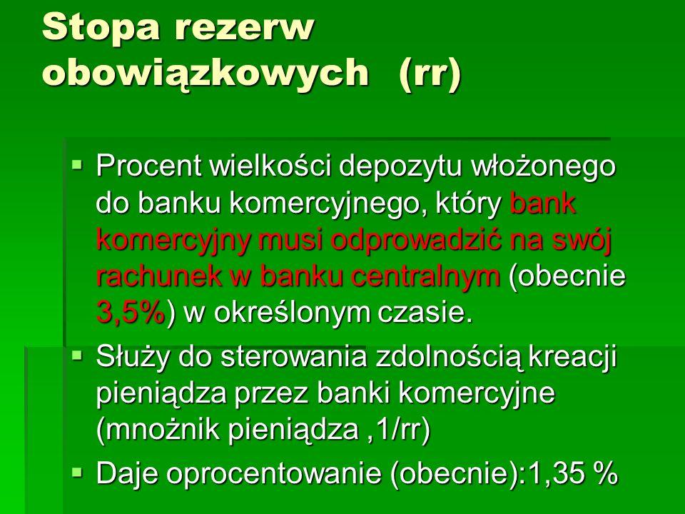 Stopa rezerw obowiązkowych (rr)