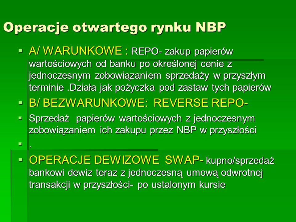 Operacje otwartego rynku NBP