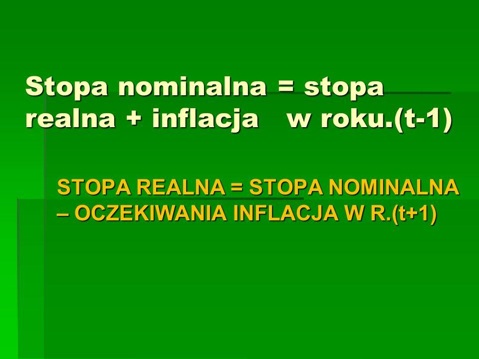 Stopa nominalna = stopa realna + inflacja w roku.(t-1)