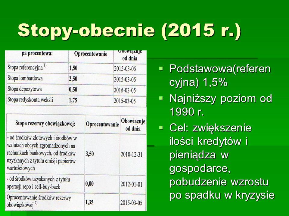 Stopy-obecnie (2015 r.) Podstawowa(referencyjna) 1,5%