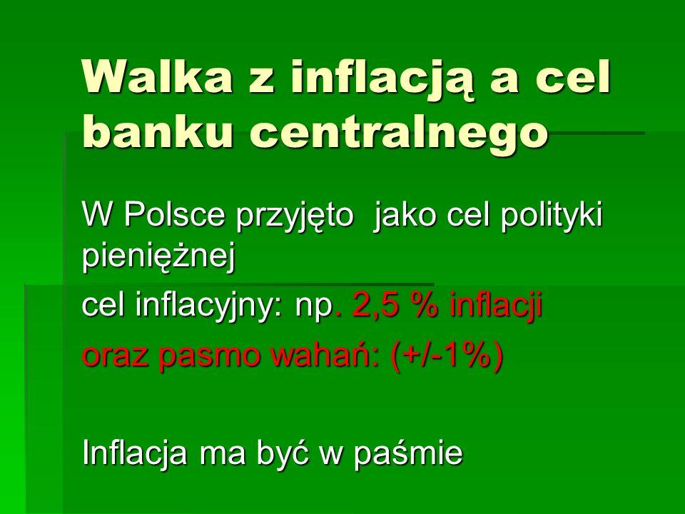 Walka z inflacją a cel banku centralnego