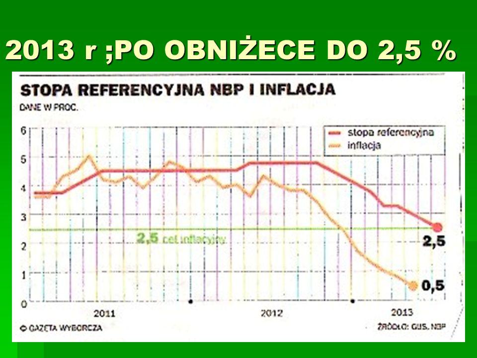 2013 r ;PO OBNIŻECE DO 2,5 %
