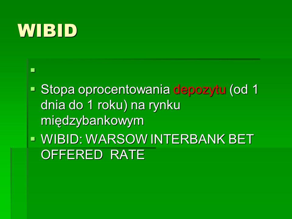 WIBID Stopa oprocentowania depozytu (od 1 dnia do 1 roku) na rynku międzybankowym.