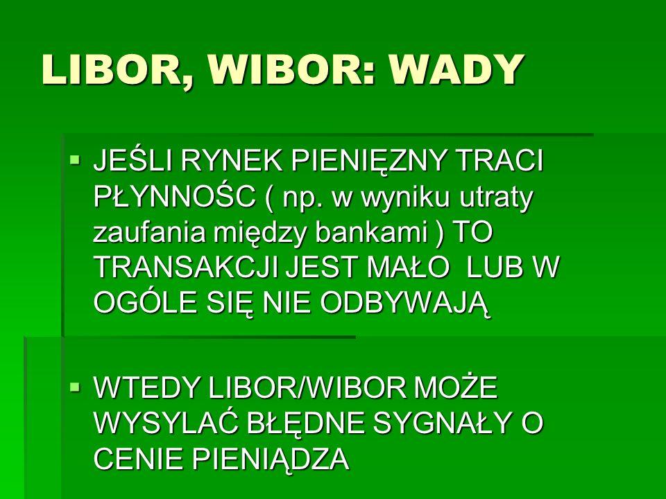 LIBOR, WIBOR: WADY