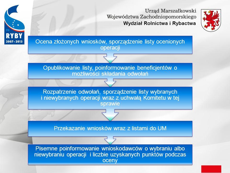 Przekazanie wniosków wraz z listami do UM