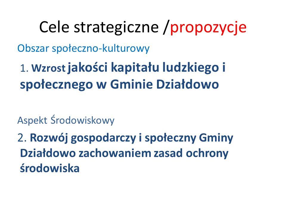 Cele strategiczne /propozycje