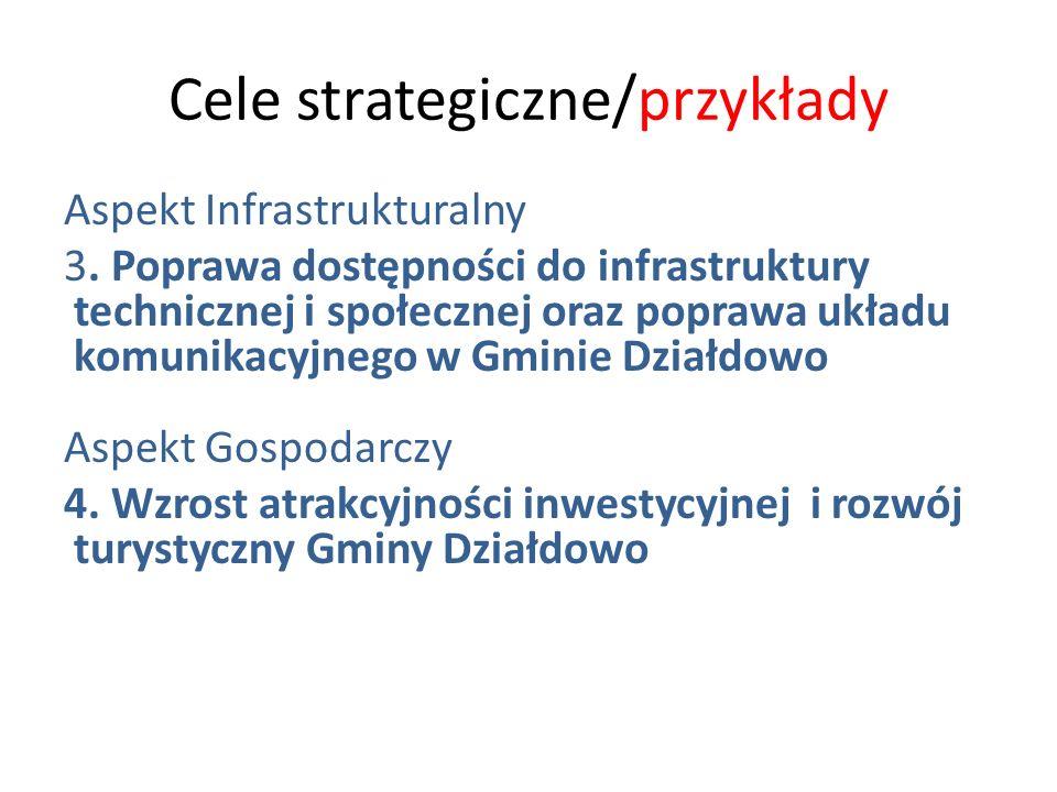 Cele strategiczne/przykłady