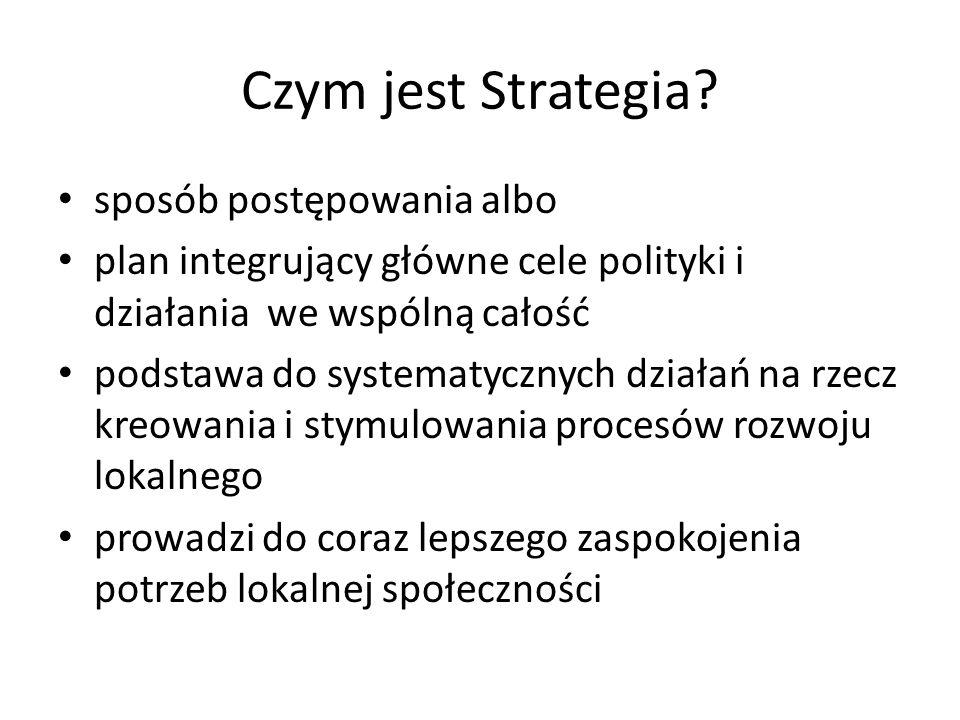 Czym jest Strategia sposób postępowania albo