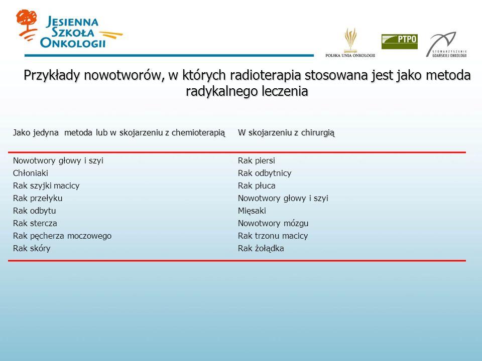 Przykłady nowotworów, w których radioterapia stosowana jest jako metoda radykalnego leczenia