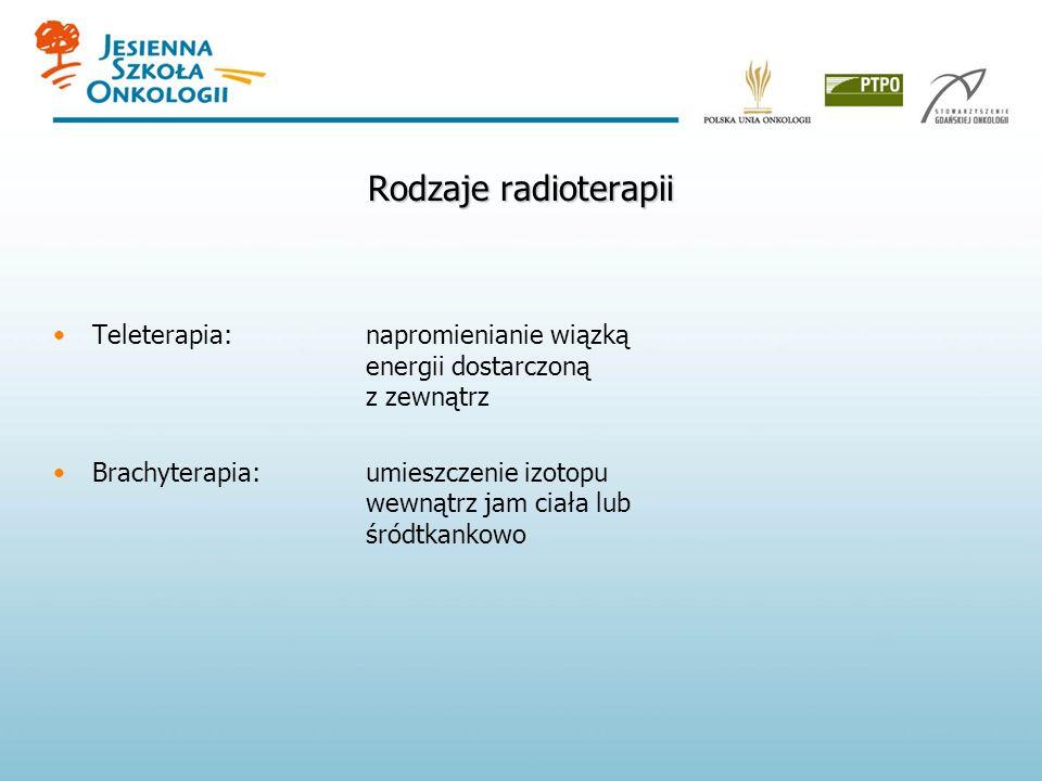 Rodzaje radioterapii Teleterapia: napromienianie wiązką energii dostarczoną z zewnątrz.