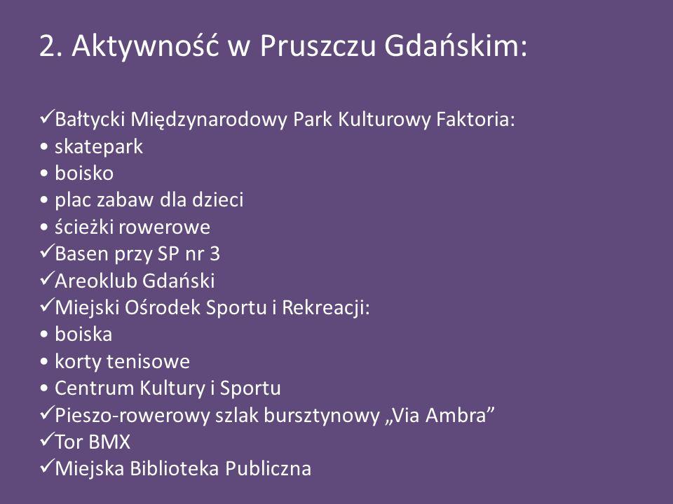 2. Aktywność w Pruszczu Gdańskim: