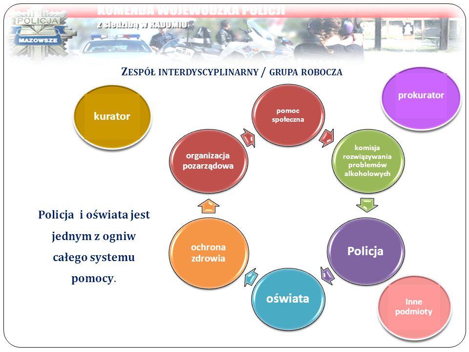 Zespół interdyscyplinarny / grupa robocza