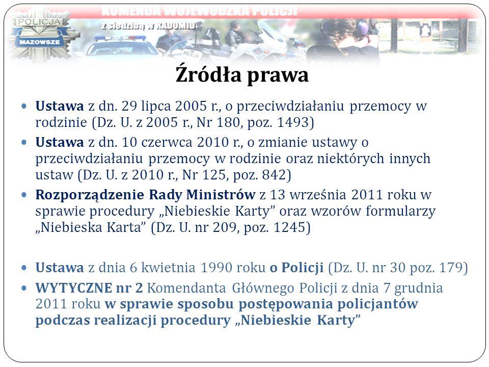 Źródła prawa Ustawa z dn. 29 lipca 2005 r., o przeciwdziałaniu przemocy w rodzinie (Dz. U. z 2005 r., Nr 180, poz. 1493)