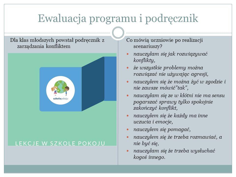 Ewaluacja programu i podręcznik