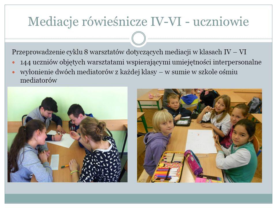 Mediacje rówieśnicze IV-VI - uczniowie