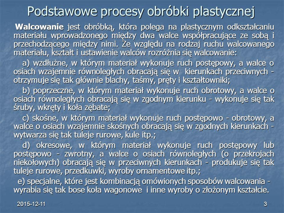 Podstawowe procesy obróbki plastycznej
