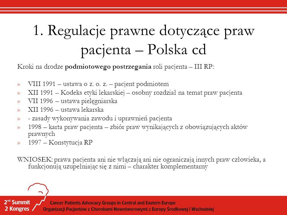1. Regulacje prawne dotyczące praw pacjenta – Polska cd