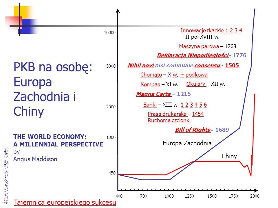 Innowacje tkackie 1 2 3 4 – II poł XVIII w. 10000. 5000. 2000. 1000. 450. Maszyna parowa – 1763.