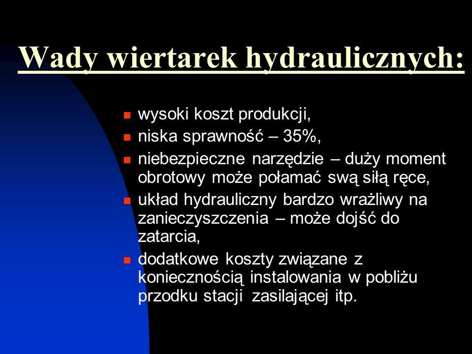 Wady wiertarek hydraulicznych: