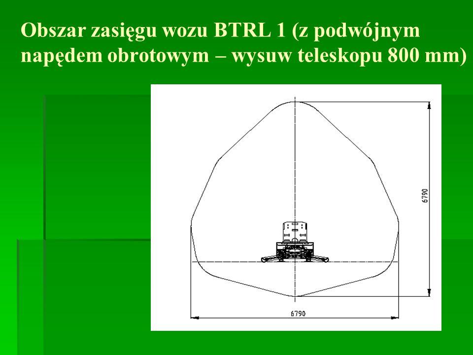 Obszar zasięgu wozu BTRL 1 (z podwójnym napędem obrotowym – wysuw teleskopu 800 mm)