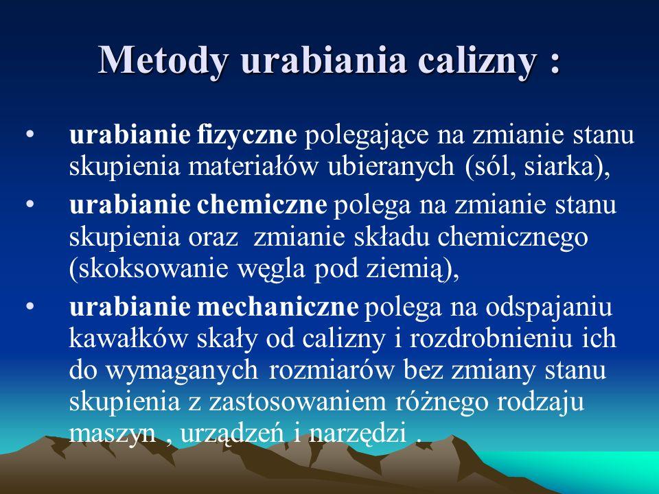 Metody urabiania calizny :