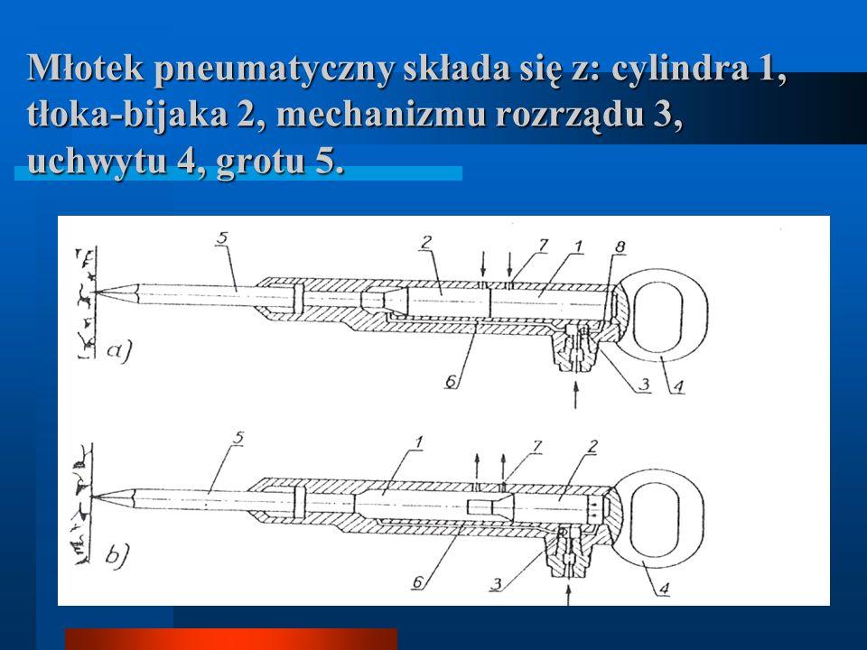 Młotek pneumatyczny składa się z: cylindra 1, tłoka-bijaka 2, mechanizmu rozrządu 3, uchwytu 4, grotu 5.