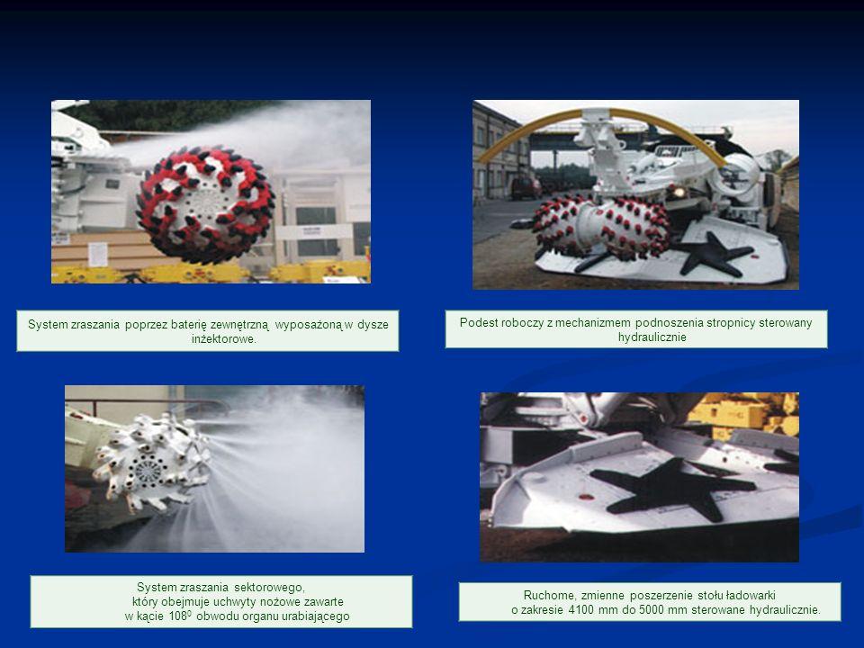 System zraszania poprzez baterię zewnętrzną wyposażoną w dysze inżektorowe.