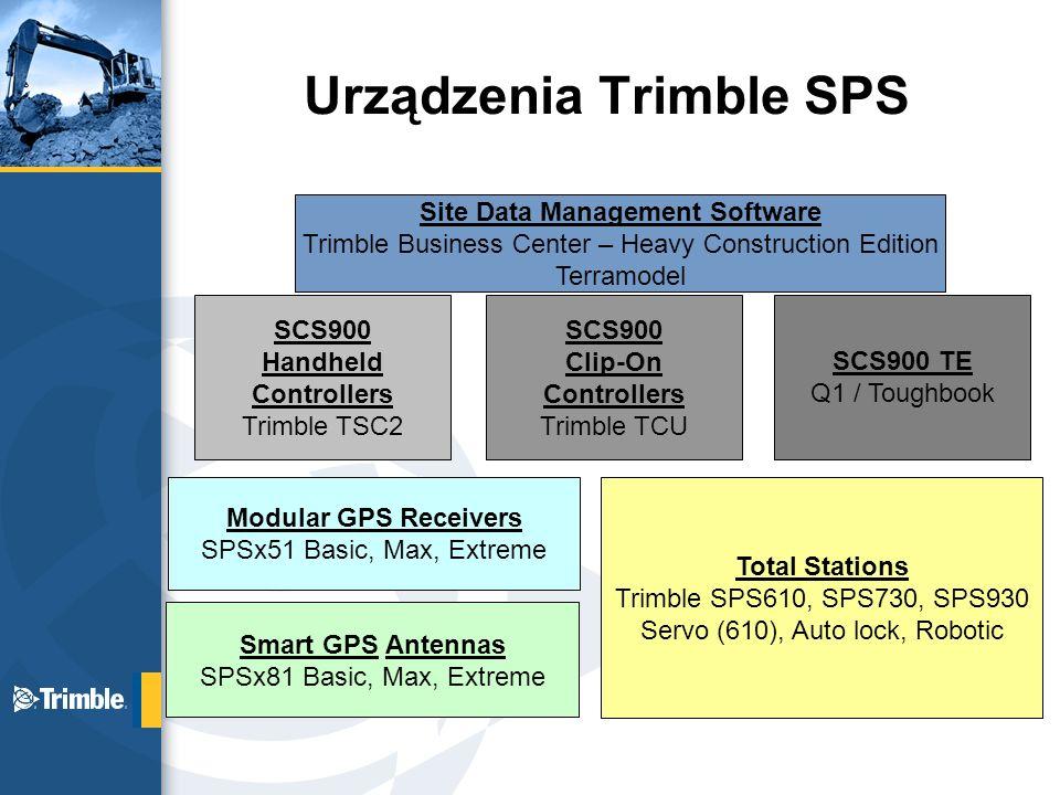 Urządzenia Trimble SPS