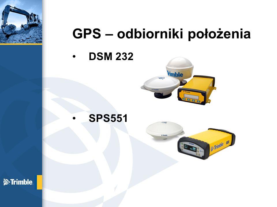 GPS – odbiorniki położenia
