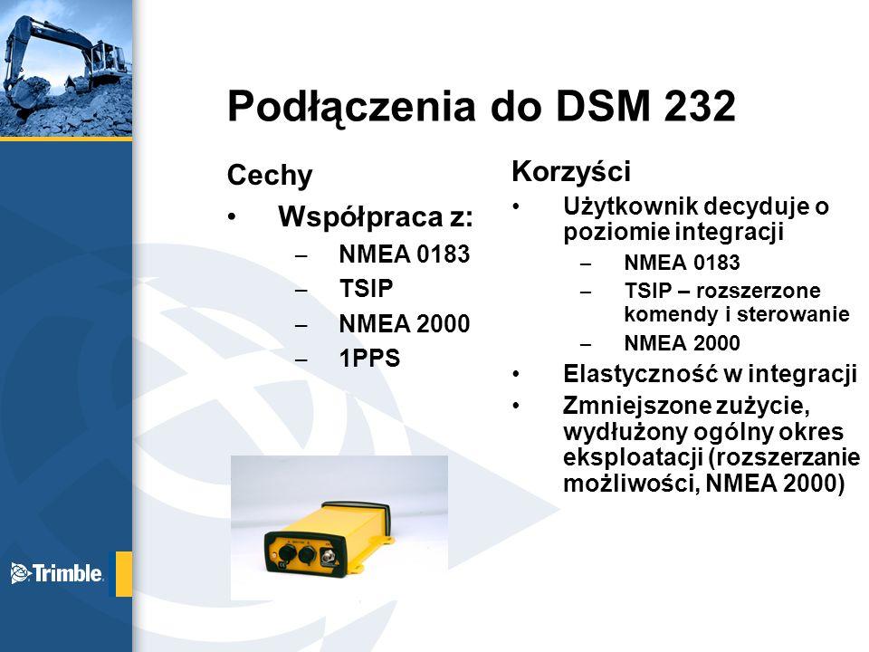 Podłączenia do DSM 232 Cechy Współpraca z: Korzyści