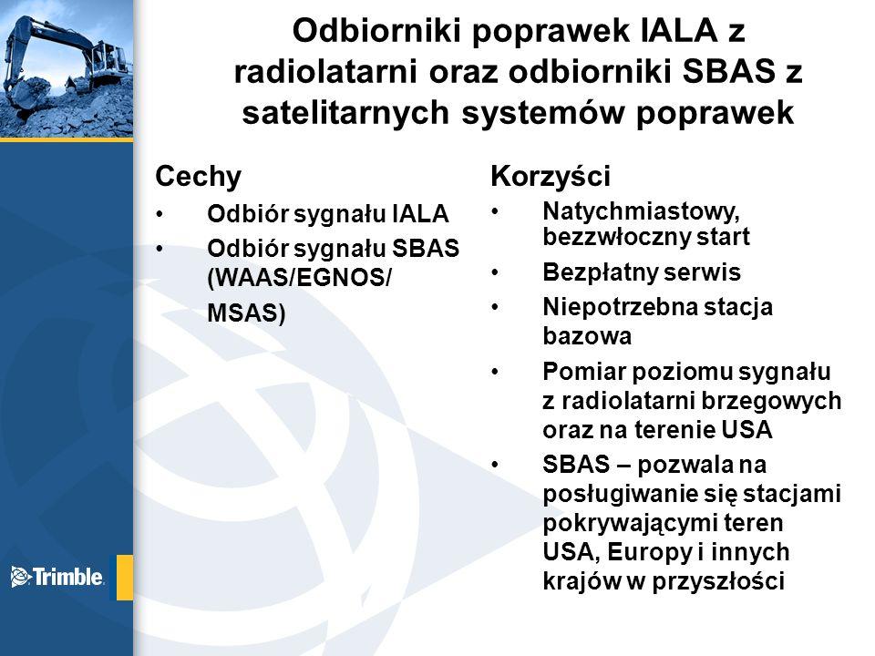 Odbiorniki poprawek IALA z radiolatarni oraz odbiorniki SBAS z satelitarnych systemów poprawek